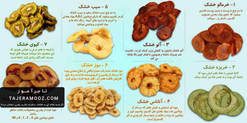 انواع میوه های خشک