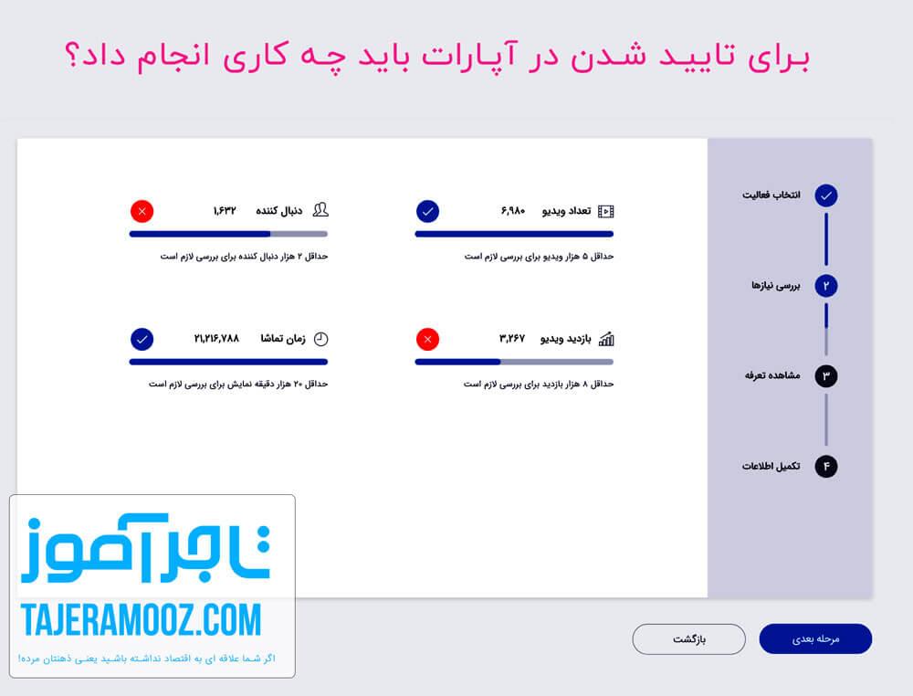 میزان کسب درآمد از آپارات